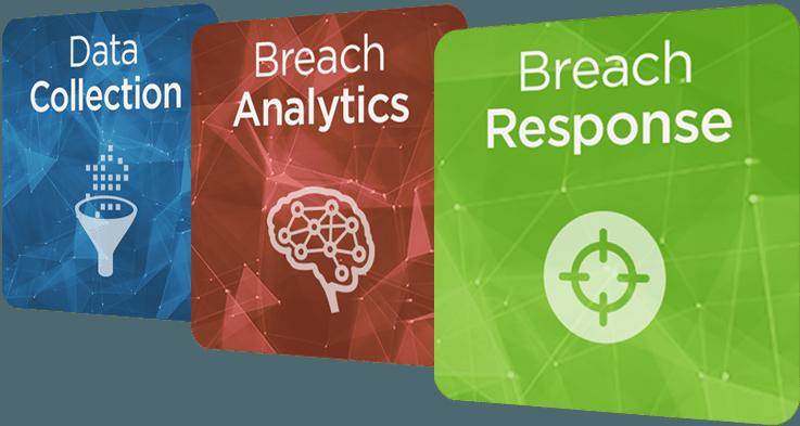 HIPAA breach monitoring